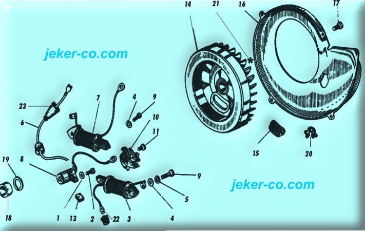 piaggio ciao kupplung wechseln motorrad bild idee. Black Bedroom Furniture Sets. Home Design Ideas